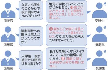 志望理由書&面接 6つの点検ポイント-1【スタディサプリ 進路】